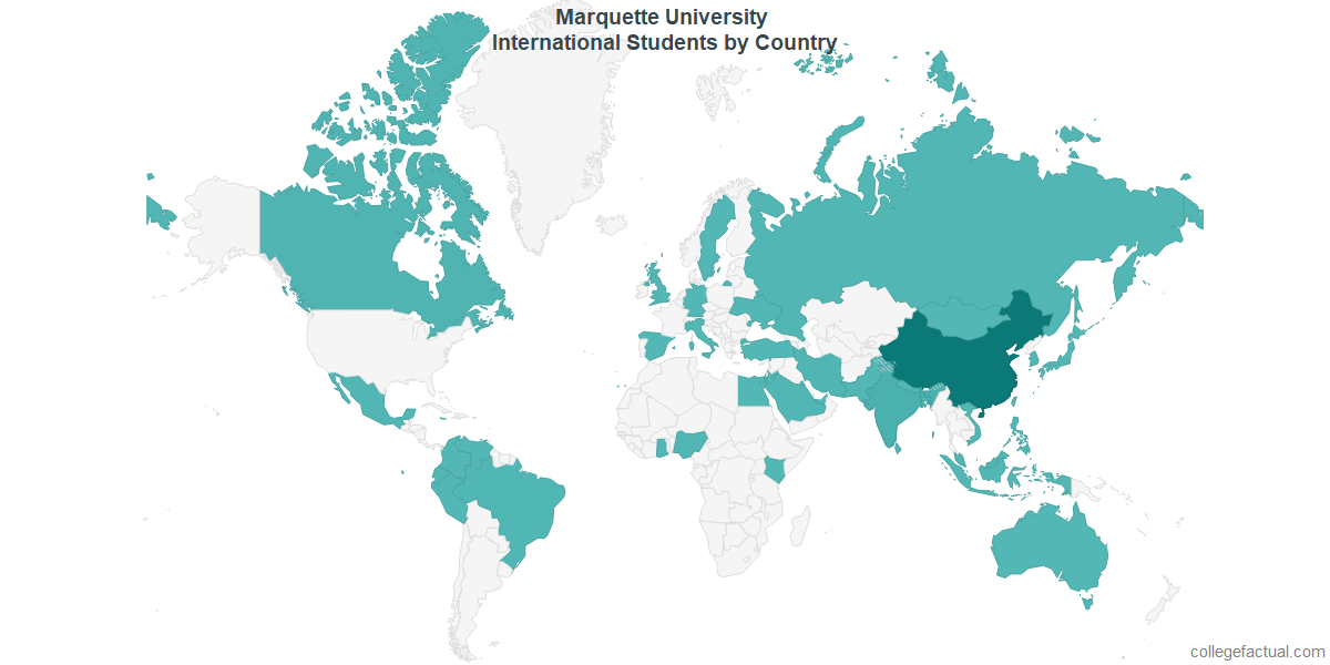 International students by Country attending Marquette University