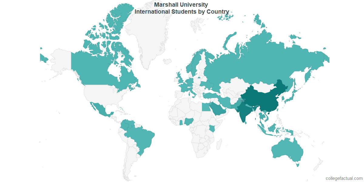 International students by Country attending Marshall University