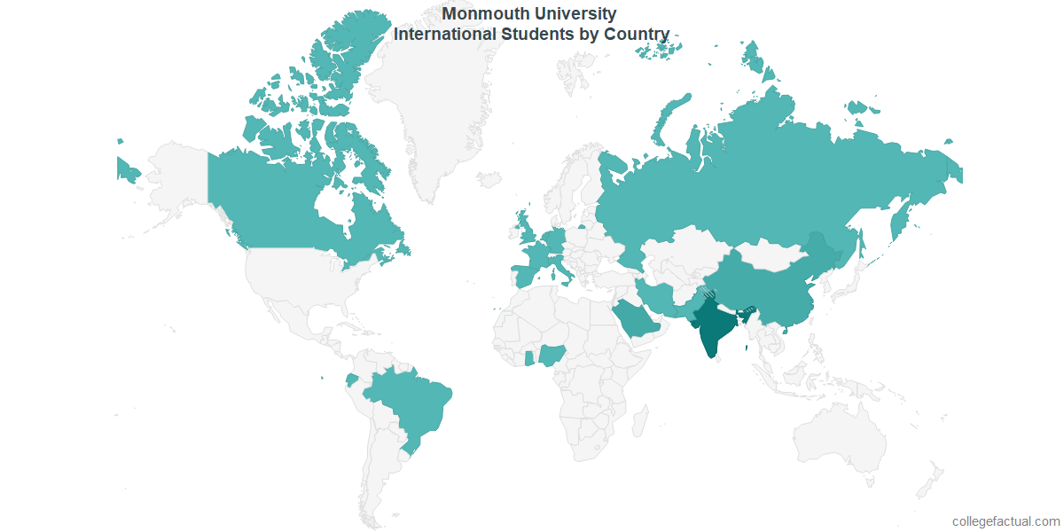 International students by Country attending Monmouth University