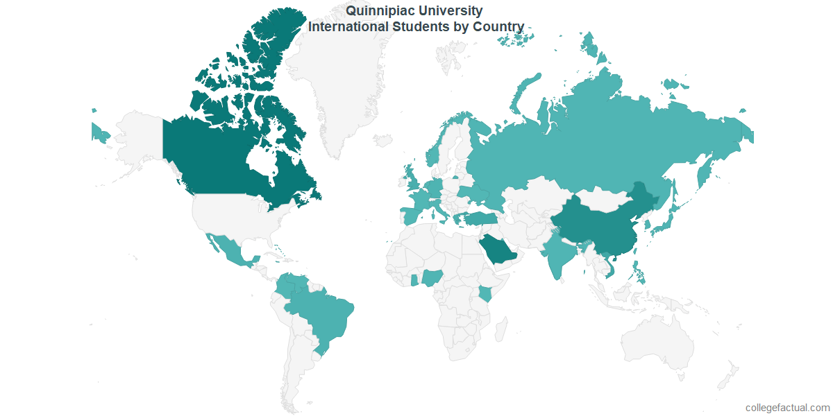 International students by Country attending Quinnipiac University