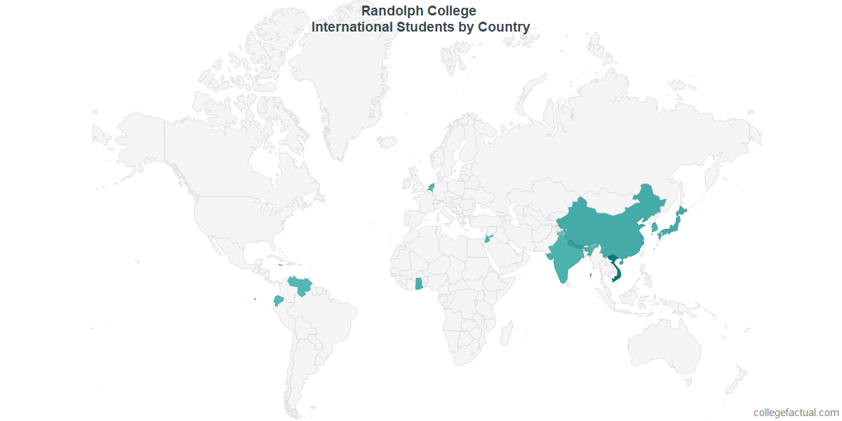 International students by Country attending Randolph College