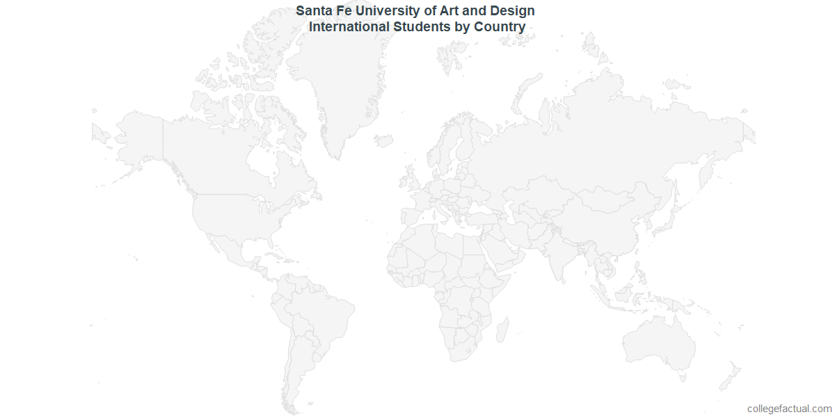International students by Country attending Santa Fe University of Art and Design