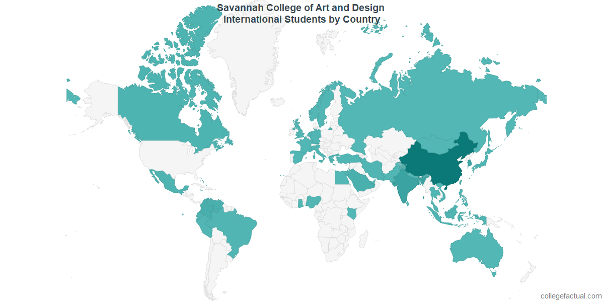 International students by Country attending Savannah College of Art and Design