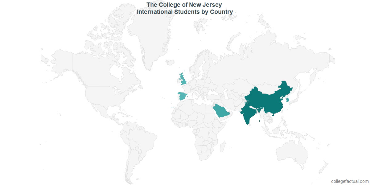 International students by Country attending The College of New Jersey