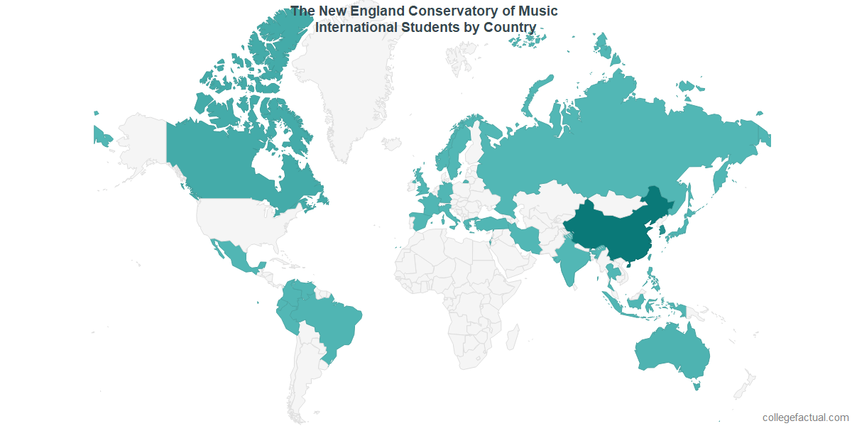 International students by Country attending The New England Conservatory of Music