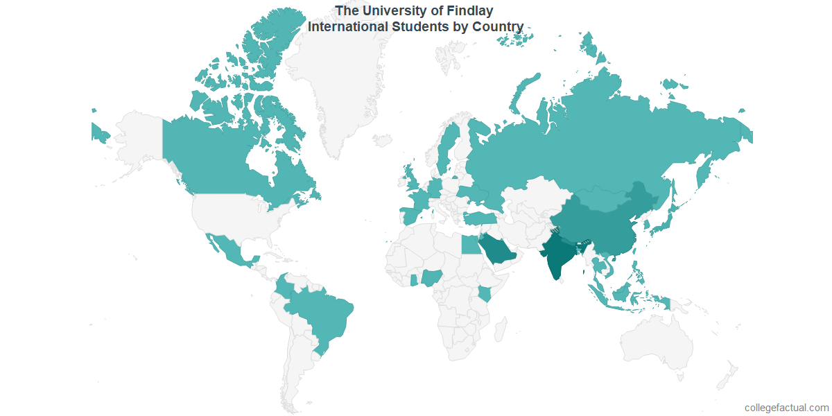 International students by Country attending The University of Findlay