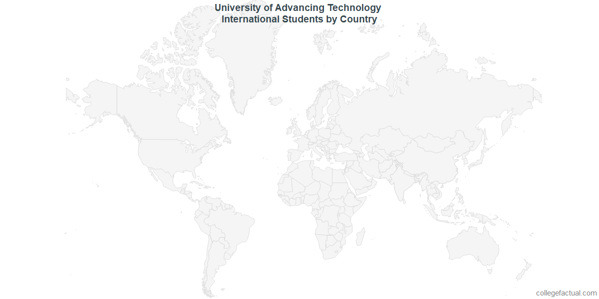 International students by Country attending University of Advancing Technology