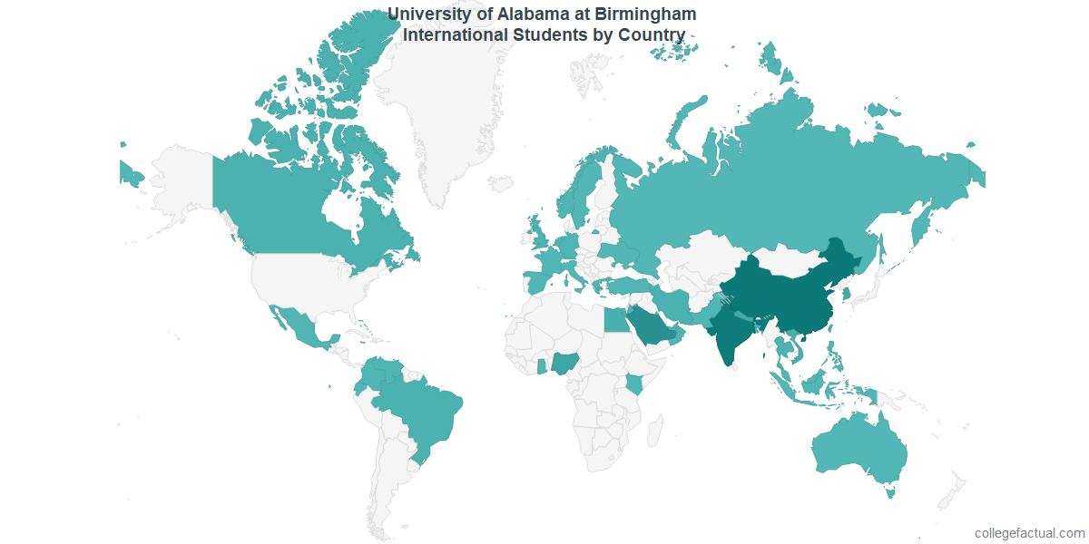International students by Country attending University of Alabama at Birmingham
