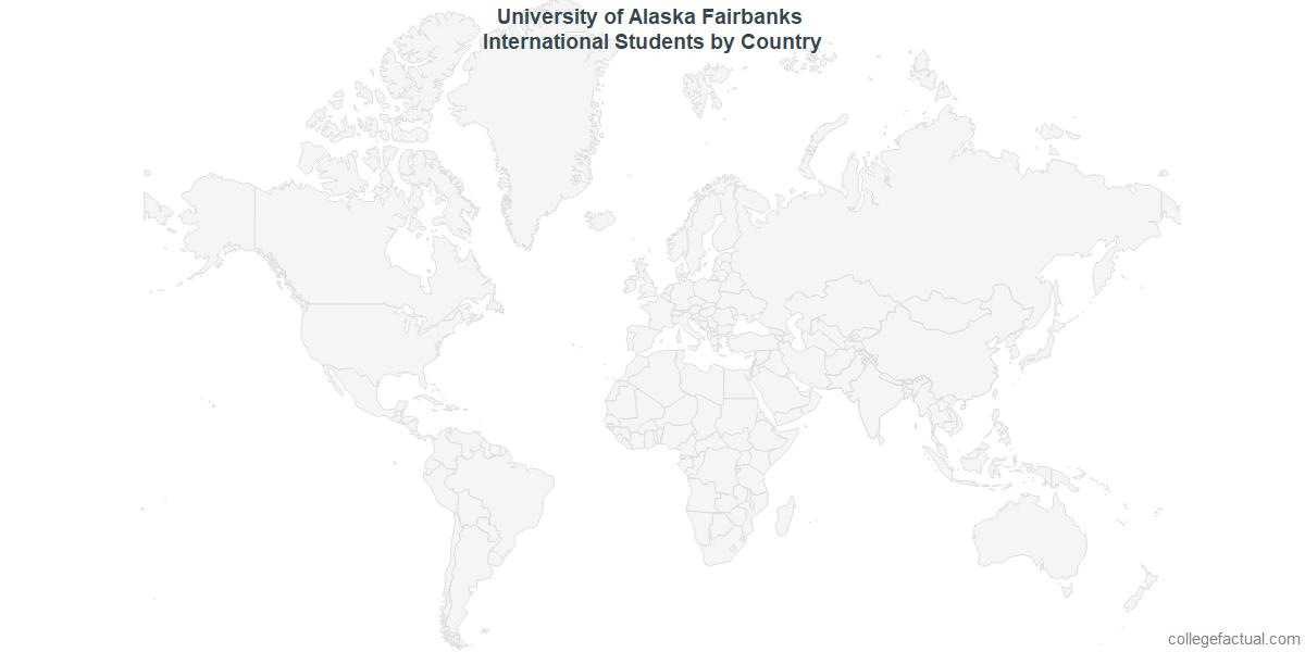 International students by Country attending University of Alaska Fairbanks
