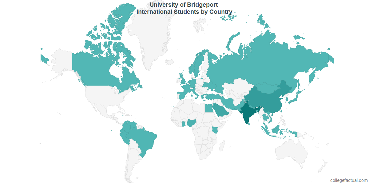 International students by Country attending University of Bridgeport