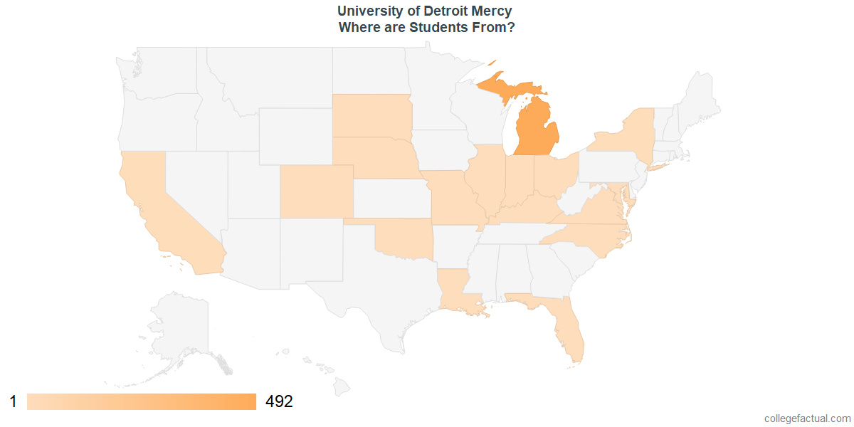 Explore University Of Detroit Mercy Student Population Diversity