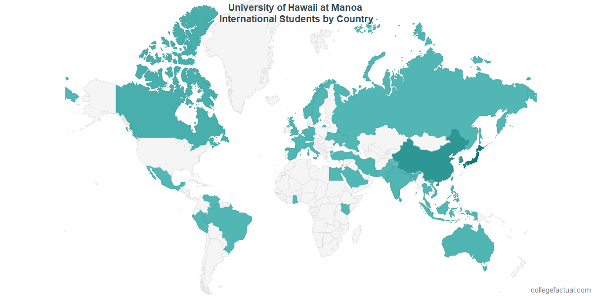University Of Hawaii At Manoa International Students Information On