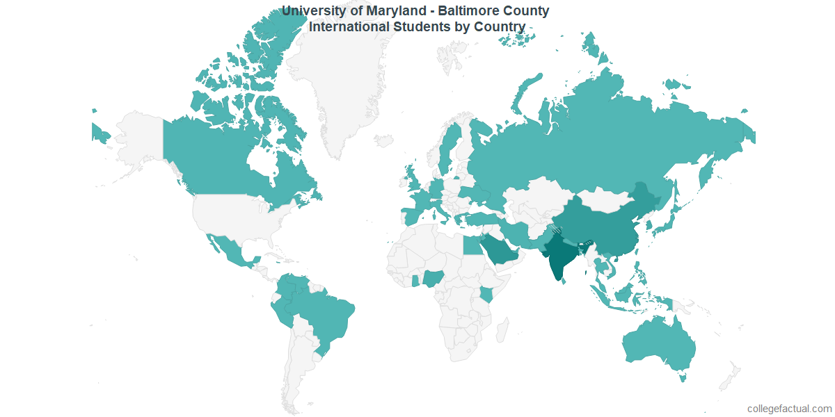 International students by Country attending University of Maryland - Baltimore County