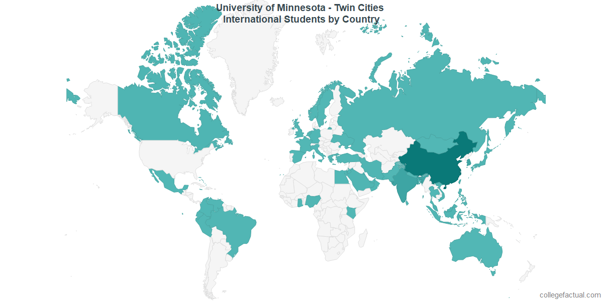 International students by Country attending University of Minnesota - Twin Cities