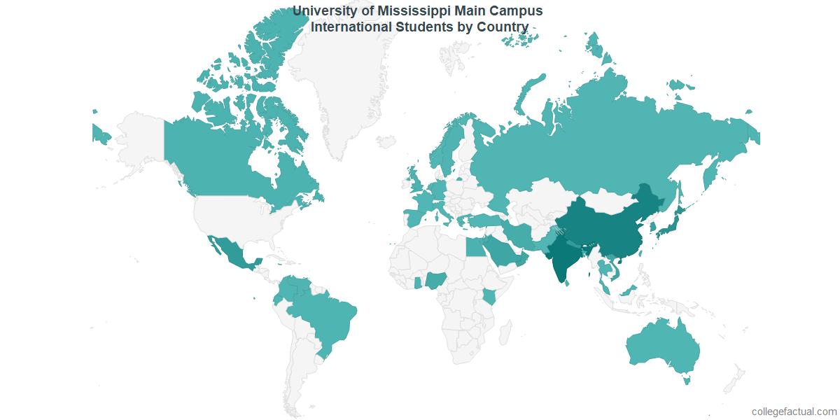 International students by Country attending University of Mississippi Main Campus