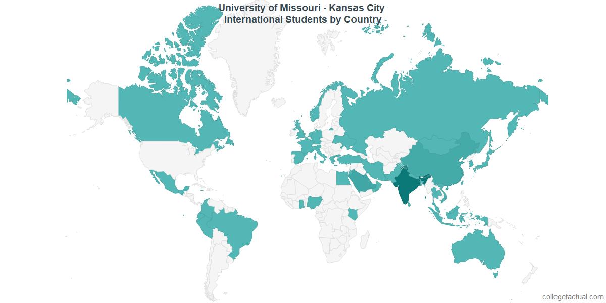 International students by Country attending University of Missouri - Kansas City