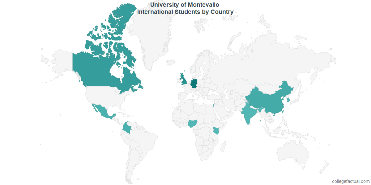 International students by Country attending University of Montevallo