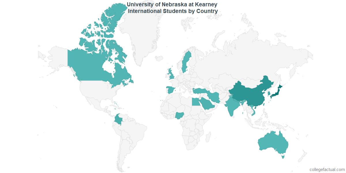 International students by Country attending University of Nebraska at Kearney