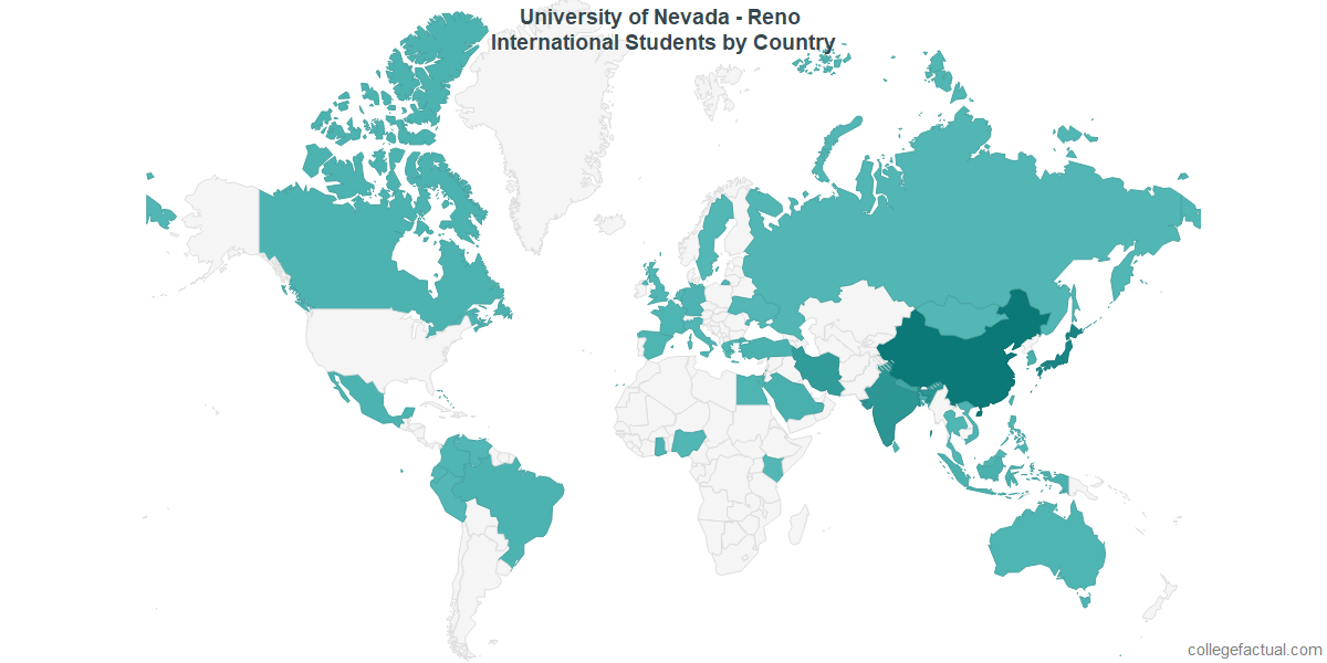 International students by Country attending University of Nevada - Reno