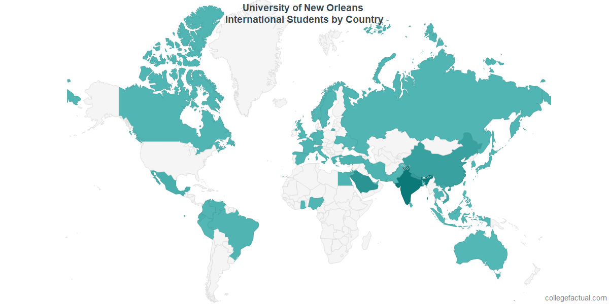 International students by Country attending University of New Orleans