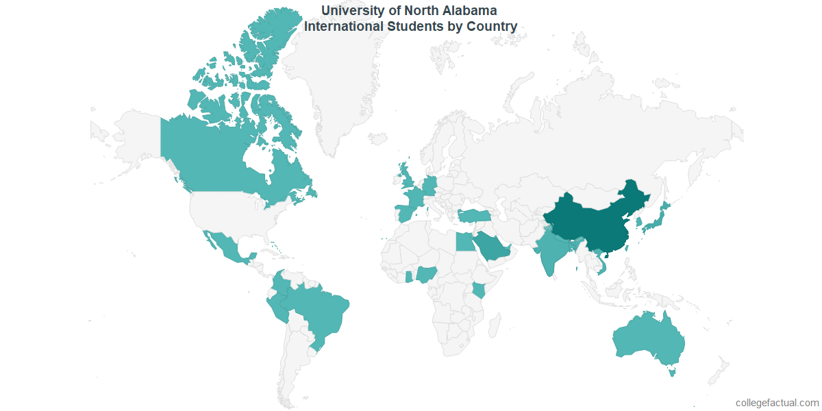 International students by Country attending University of North Alabama