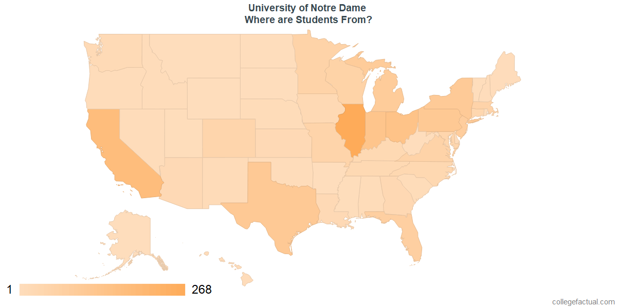 What States are Undergraduates at University of Notre Dame From?