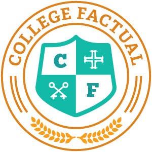 Request More Info About College of Coastal Georgia