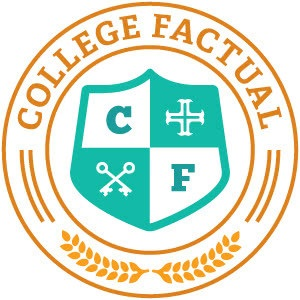 Request More Info About City College - Gainesville